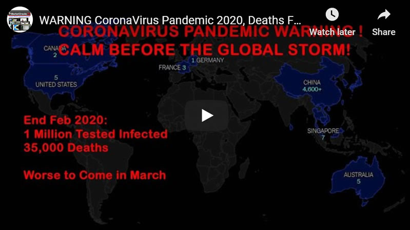 WARNING CoronaVirus Pandemic 2020, Deaths Forecast and Economic Consequences